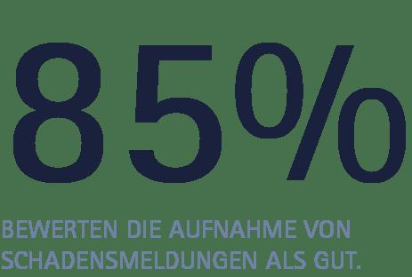 Prozent Schadensmeldungen
